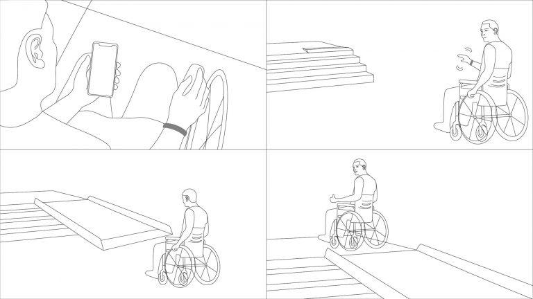 Ein kurzer Comic, der eine Situation mit einem Rollstuhlfahrer zeigt. Mit Hilfe der Beep Ramp App kann der Rohlstuhlfahrer eine Rampe bei einer Treppe ausfahren lassen.